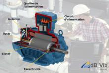 6-zones-dattention-pour-le-diagnostic-des-moteurs-electriques